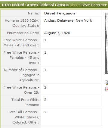 David Ferguson 1820 Census