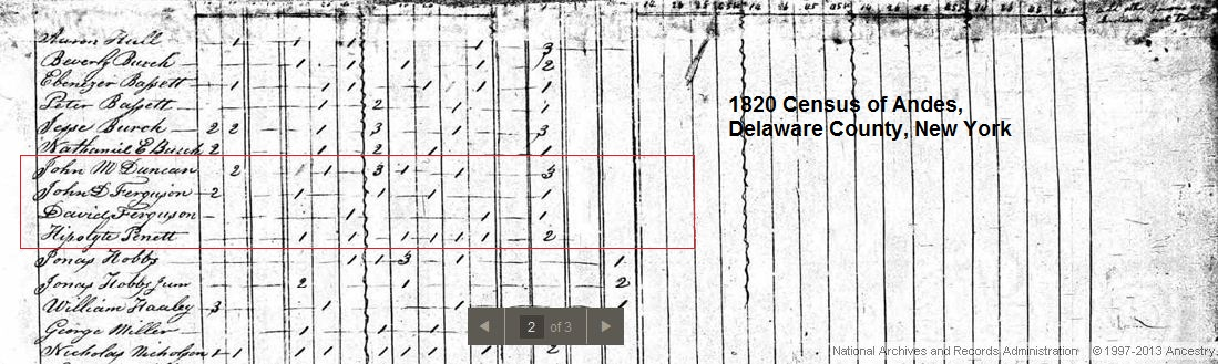 David Ferguson 1820 Census Original